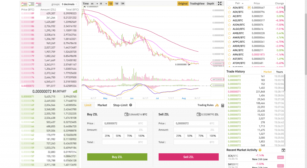 buy zil on binance
