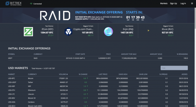 What Currencies Does Bittrex Support Binance Tools – Auto