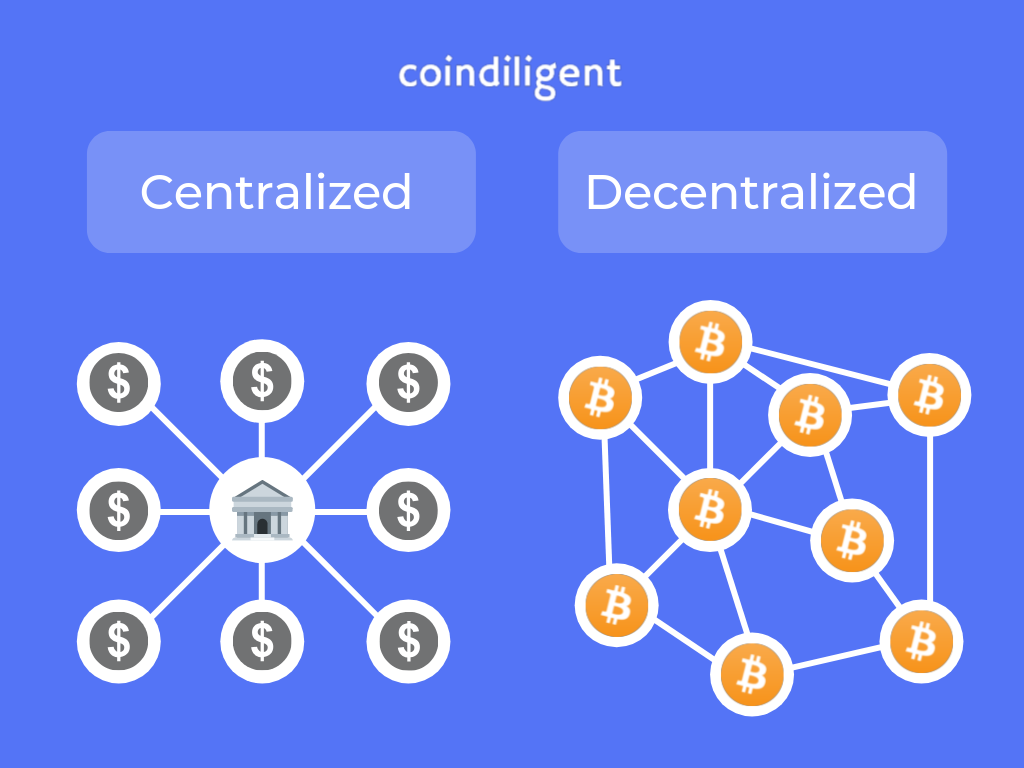 Centralized vs Decentralized Cryptocurrency
