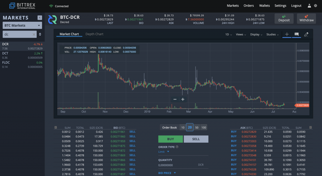 buy decred on bittrex