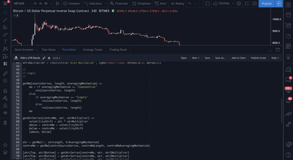 TradingView vs Coinigy Review: Best Crypto Charting Tool